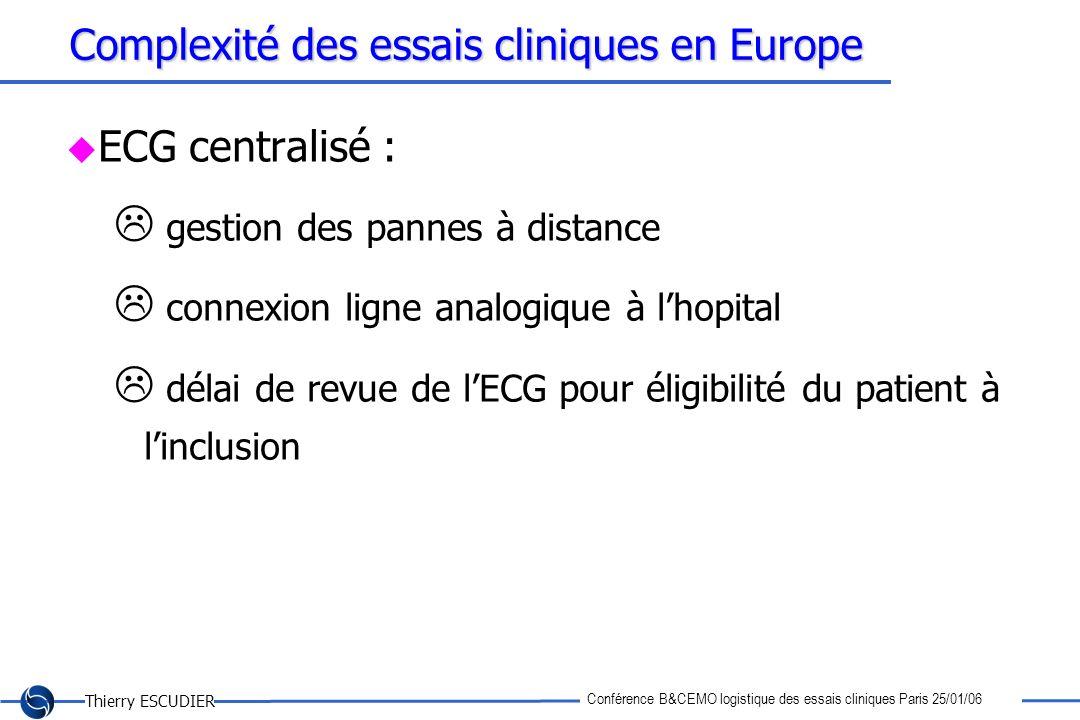 Thierry ESCUDIER Conférence B&CEMO logistique des essais cliniques Paris 25/01/06 Complexité des essais cliniques en Europe ECG centralisé : gestion d
