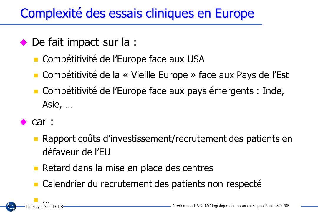 Thierry ESCUDIER Conférence B&CEMO logistique des essais cliniques Paris 25/01/06 Complexité des essais cliniques en Europe De fait impact sur la : Co