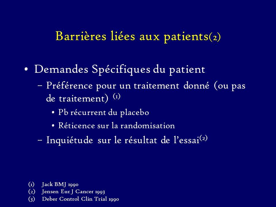 Barrières liées aux patients (2) Demandes Spécifiques du patient –Préférence pour un traitement donné (ou pas de traitement) (1) Pb récurrent du place