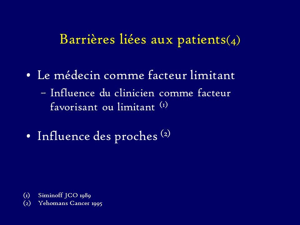 Barrières liées aux patients (4) Le médecin comme facteur limitant –Influence du clinicien comme facteur favorisant ou limitant (1) Influence des proc