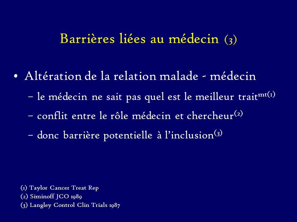 Barrières liées au médecin (3) Altération de la relation malade - médecin –le médecin ne sait pas quel est le meilleur trait mt(1) –conflit entre le r