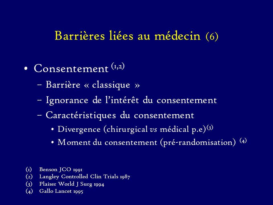 Barrières liées au médecin (6) Consentement (1,2) –Barrière « classique » –Ignorance de lintérêt du consentement –Caractéristiques du consentement Div
