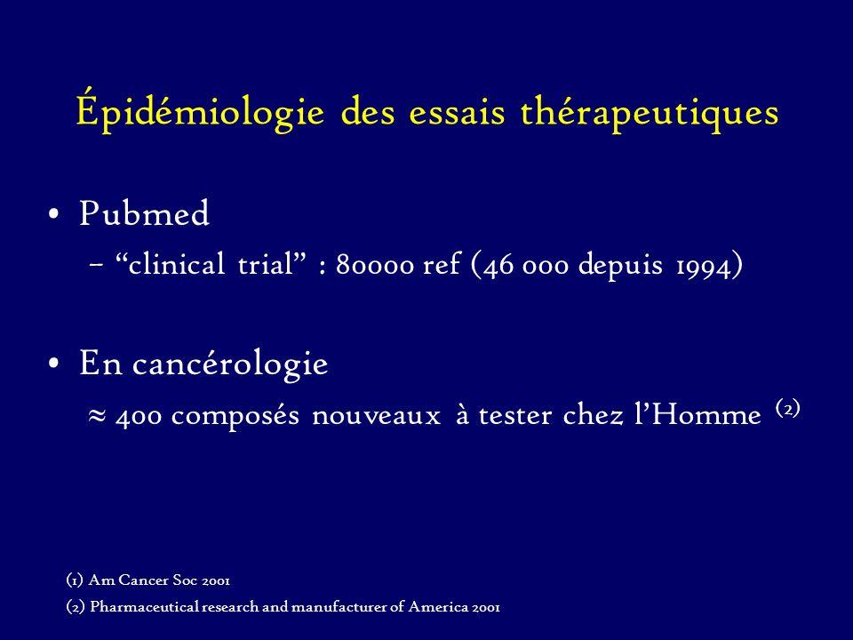 Épidémiologie des essais thérapeutiques Pubmed –clinical trial : 80000 ref (46 000 depuis 1994) En cancérologie 400 composés nouveaux à tester chez lH
