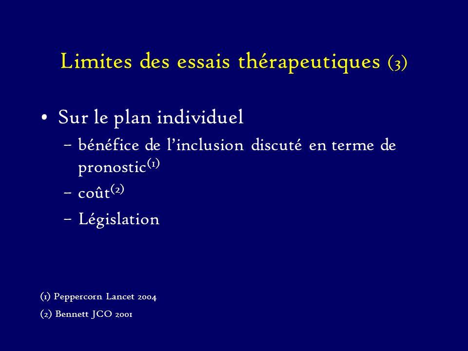 Limites des essais thérapeutiques (3) Sur le plan individuel –bénéfice de linclusion discuté en terme de pronostic (1) –coût (2) –Législation (1) Pepp