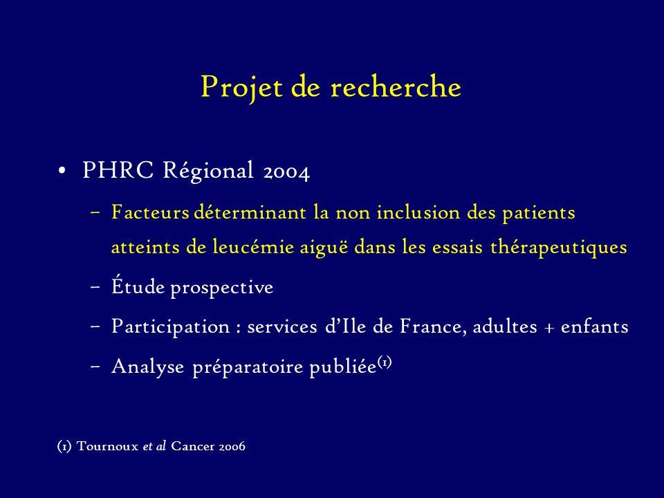Projet de recherche PHRC Régional 2004 –Facteurs déterminant la non inclusion des patients atteints de leucémie aiguë dans les essais thérapeutiques –