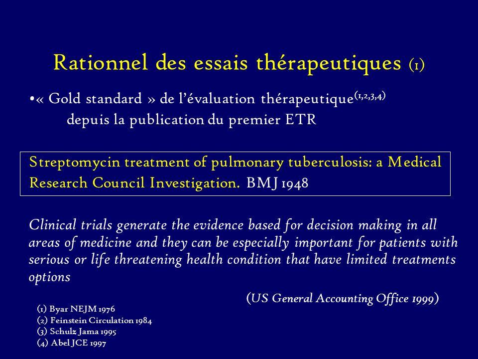 Rationnel des essais thérapeutiques (1) « Gold standard » de lévaluation thérapeutique (1,2,3,4) depuis la publication du premier ETR Streptomycin tre