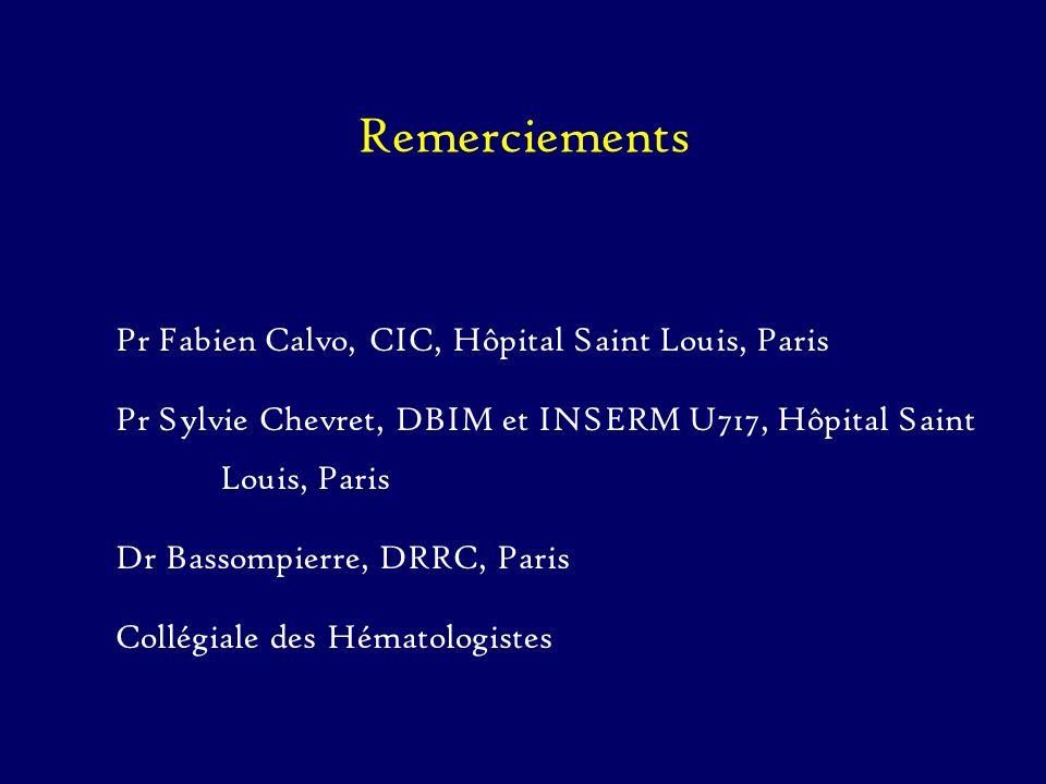 Remerciements Pr Fabien Calvo, CIC, Hôpital Saint Louis, Paris Pr Sylvie Chevret, DBIM et INSERM U717, Hôpital Saint Louis, Paris Dr Bassompierre, DRR