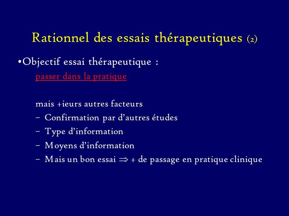 Rationnel des essais thérapeutiques (2) Objectif essai thérapeutique : passer dans la pratique mais +ieurs autres facteurs –Confirmation par dautres é