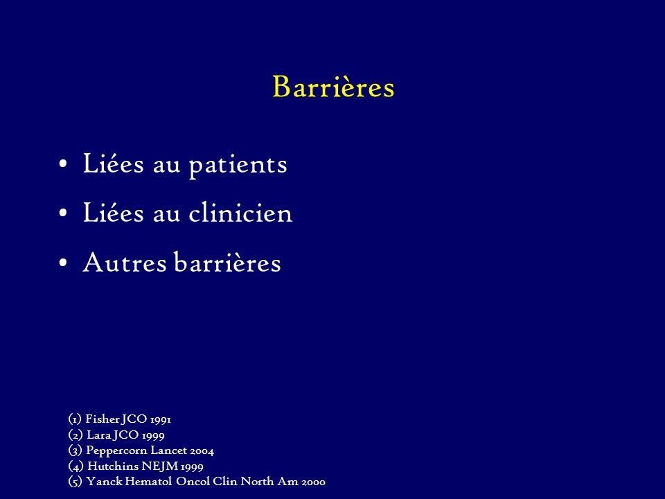Barrières liées au médecin (7) Absence de « récompense » –Données divergentes –Importance pour la réputation ( service institution ) (1) –Incitation économique (2) (1)Taylor Soc Sci Med 1992 (2)Tognoni BMJ 1991
