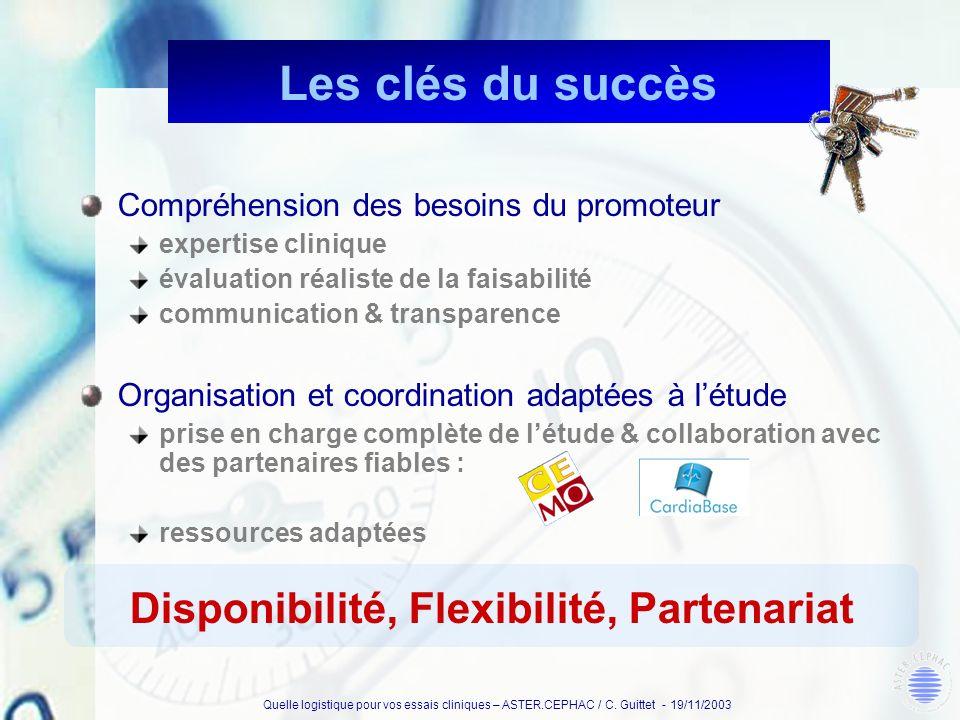 Quelle logistique pour vos essais cliniques – ASTER.CEPHAC / C. Guittet - 19/11/2003 Compréhension des besoins du promoteur expertise clinique évaluat