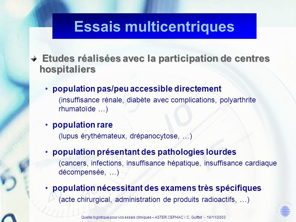 Quelle logistique pour vos essais cliniques – ASTER.CEPHAC / C. Guittet - 19/11/2003 Etudes réalisées avec la participation de centres hospitaliers po