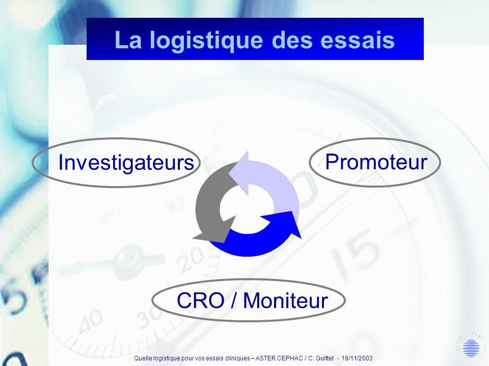 Quelle logistique pour vos essais cliniques – ASTER.CEPHAC / C. Guittet - 19/11/2003 Investigateurs CRO / Moniteur Promoteur La logistique des essais