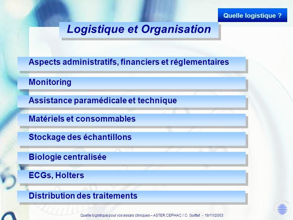 Quelle logistique pour vos essais cliniques – ASTER.CEPHAC / C. Guittet - 19/11/2003 Aspects administratifs, financiers et réglementaires Biologie cen