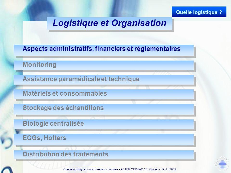 Quelle logistique pour vos essais cliniques – ASTER.CEPHAC / C. Guittet - 19/11/2003 Logistique et Organisation Quelle logistique ? Aspects administra