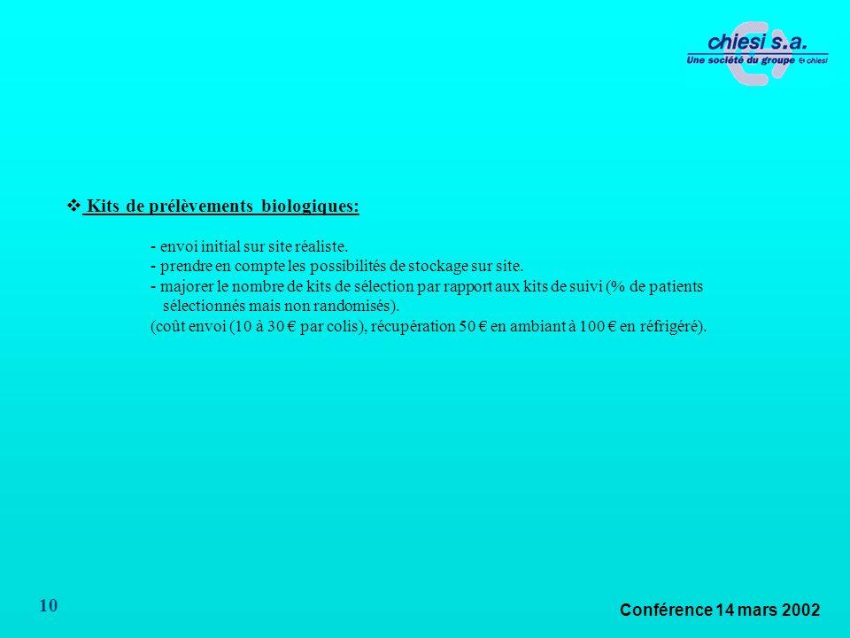 Conférence 14 mars 2002 10 Kits de prélèvements biologiques: - envoi initial sur site réaliste. - prendre en compte les possibilités de stockage sur s