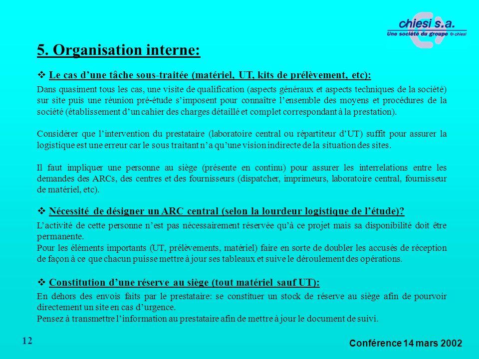 Conférence 14 mars 2002 12 5. Organisation interne: Le cas dune tâche sous-traitée (matériel, UT, kits de prélèvement, etc): Dans quasiment tous les c