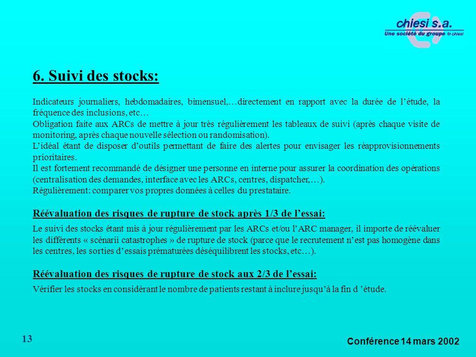 Conférence 14 mars 2002 13 6. Suivi des stocks: Indicateurs journaliers, hebdomadaires, bimensuel,…directement en rapport avec la durée de létude, la