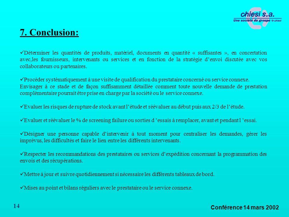 Conférence 14 mars 2002 14 7. Conclusion: Déterminer les quantités de produits, matériel, documents en quantité « suffisantes », en concertation avec,