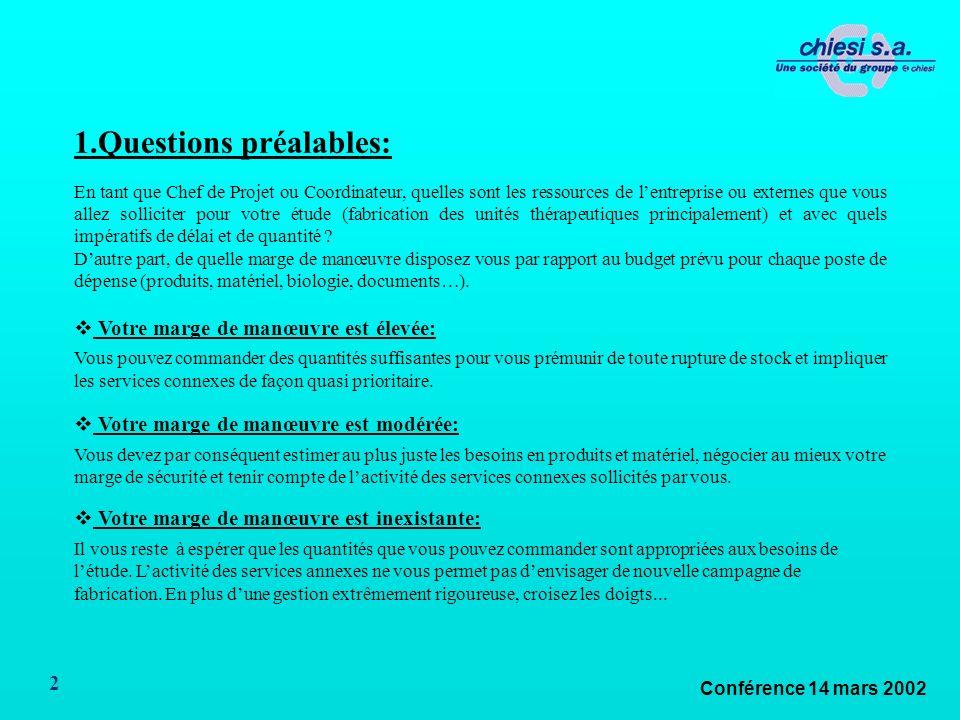 Conférence 14 mars 2002 2 1.Questions préalables: En tant que Chef de Projet ou Coordinateur, quelles sont les ressources de lentreprise ou externes que vous allez solliciter pour votre étude (fabrication des unités thérapeutiques principalement) et avec quels impératifs de délai et de quantité .