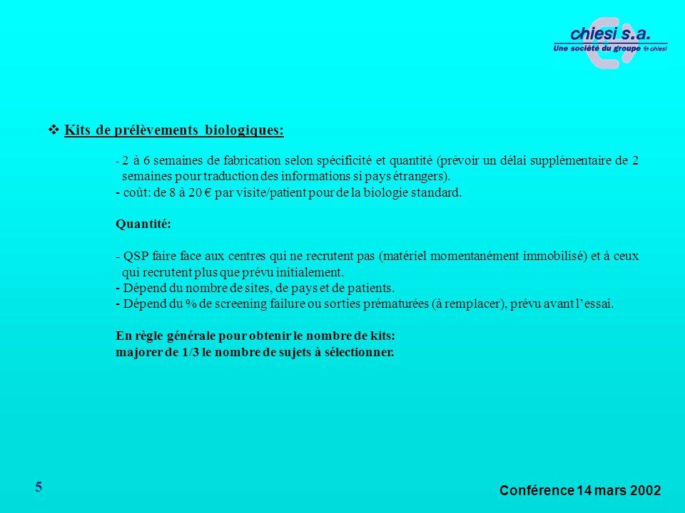 Conférence 14 mars 2002 5 Kits de prélèvements biologiques: - 2 à 6 semaines de fabrication selon spécificité et quantité (prévoir un délai supplémentaire de 2 semaines pour traduction des informations si pays étrangers).