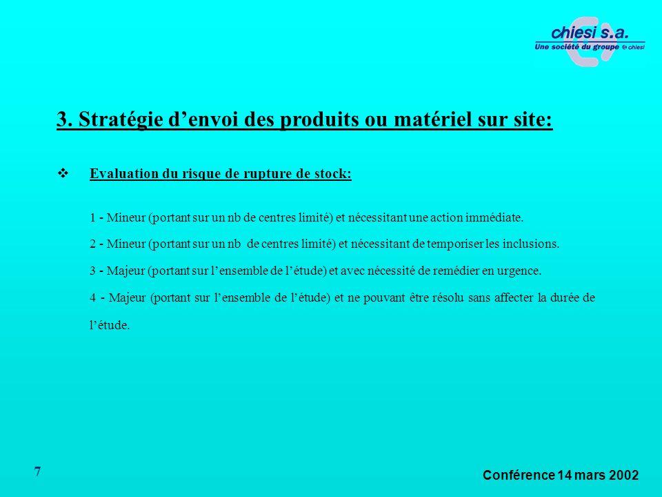 Conférence 14 mars 2002 7 3. Stratégie denvoi des produits ou matériel sur site: Evaluation du risque de rupture de stock: 1 - Mineur (portant sur un
