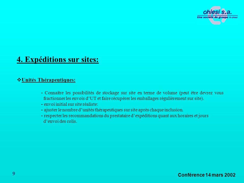 Conférence 14 mars 2002 9 4. Expéditions sur sites: Unités Thérapeutiques: - Connaître les possibilités de stockage sur site en terme de volume (peut