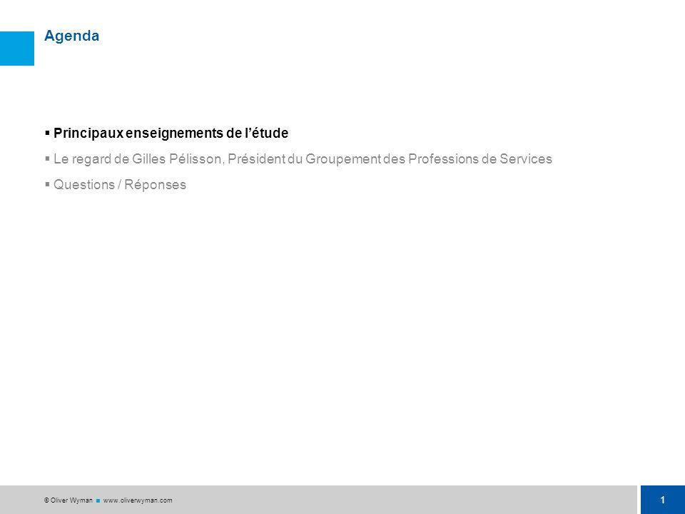 C O N F I D E N T I A L | www.oliverwyman.com Services : les enjeux de la compétitivité française à l'horizon 2025 16 Juin 2011 Petit-déjeuner de pres