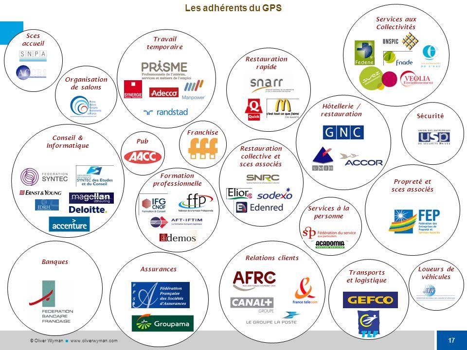 16 © Oliver Wyman www.oliverwyman.com Agenda Principaux enseignement de létude Le regard de Gilles Pélisson, Président du Groupement des Professions d