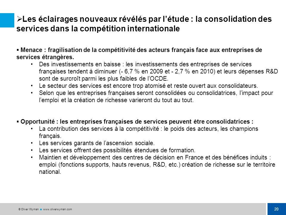 19 © Oliver Wyman www.oliverwyman.com Ce que confirme létude : Le poids des services dans léconomie française La France est lun des économies en Europ