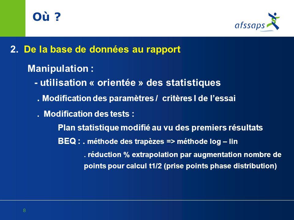 29 Le Code de la santé publique AMM (L.
