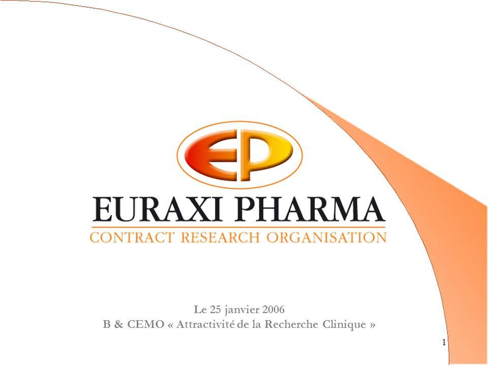 1 Le 25 janvier 2006 B & CEMO « Attractivité de la Recherche Clinique »