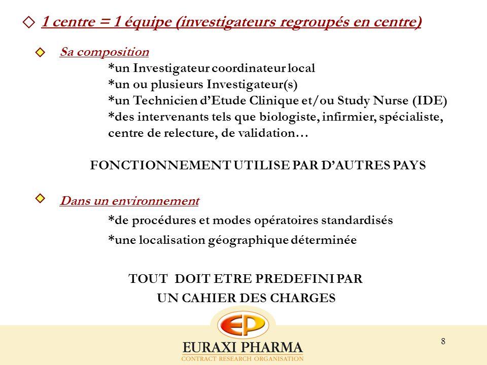 9 Investigateurs Promoteur ARC Inv Principal SN/TEC IDE Spécialistes CIR Biologie O R G A N I S A N O T I 1 centre = 1 équipe (investigateurs regroupés en centre)