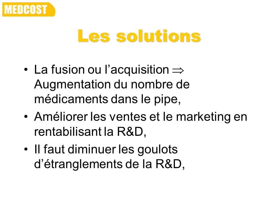 Les solutions La fusion ou lacquisition Augmentation du nombre de médicaments dans le pipe, Améliorer les ventes et le marketing en rentabilisant la R