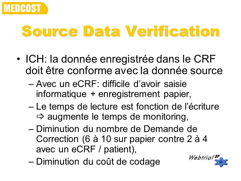 Source Data Verification ICH: la donnée enregistrée dans le CRF doit être conforme avec la donnée source –Avec un eCRF: difficile davoir saisie inform