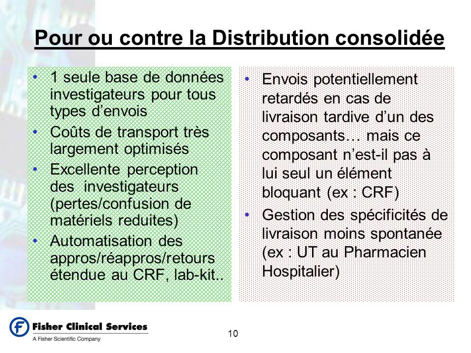 10 Pour ou contre la Distribution consolidée 1 seule base de données investigateurs pour tous types denvois Coûts de transport très largement optimisé