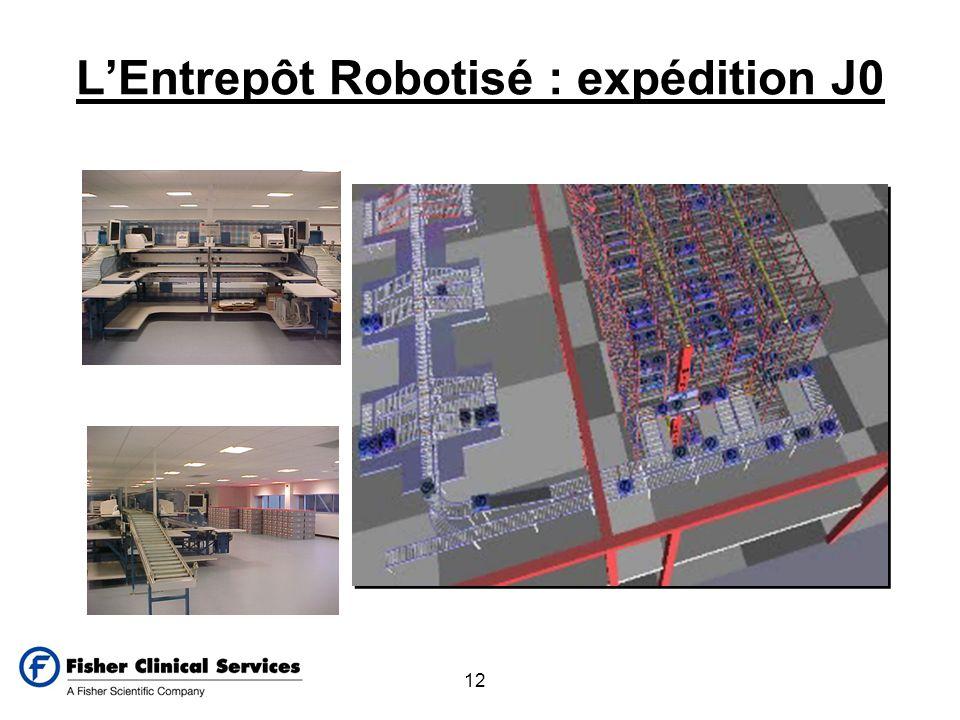 12 LEntrepôt Robotisé : expédition J0