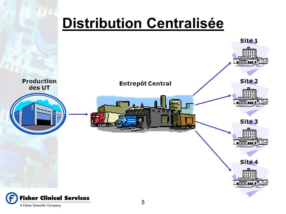 5 Distribution Centralisée Site 1 Site 2 Site 3 Site 4 Production des UT Entrepôt Central