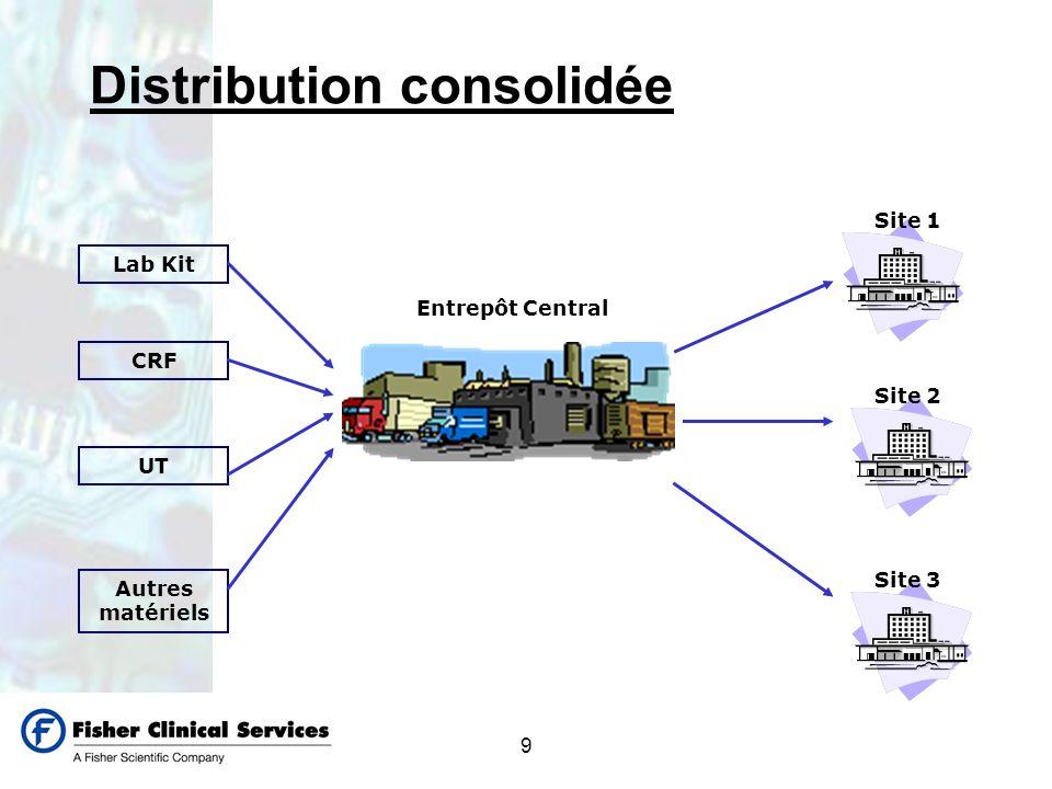 9 Distribution consolidée Lab Kit CRF UT Autres matériels Site 3 Site 2 Site 1 Entrepôt Central