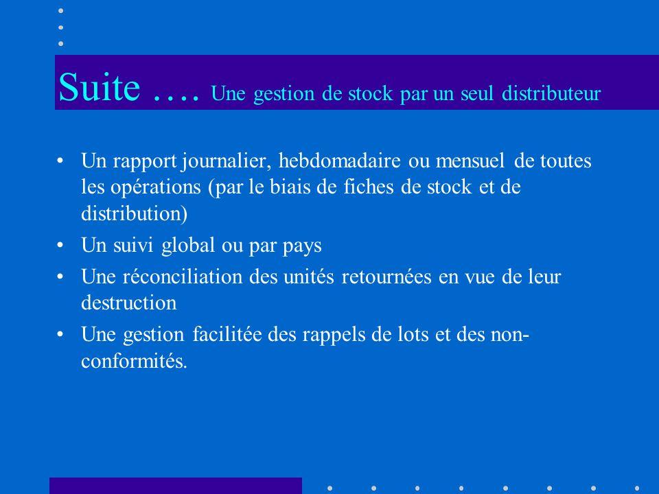 Suite …. Une gestion de stock par un seul distributeur Un rapport journalier, hebdomadaire ou mensuel de toutes les opérations (par le biais de fiches