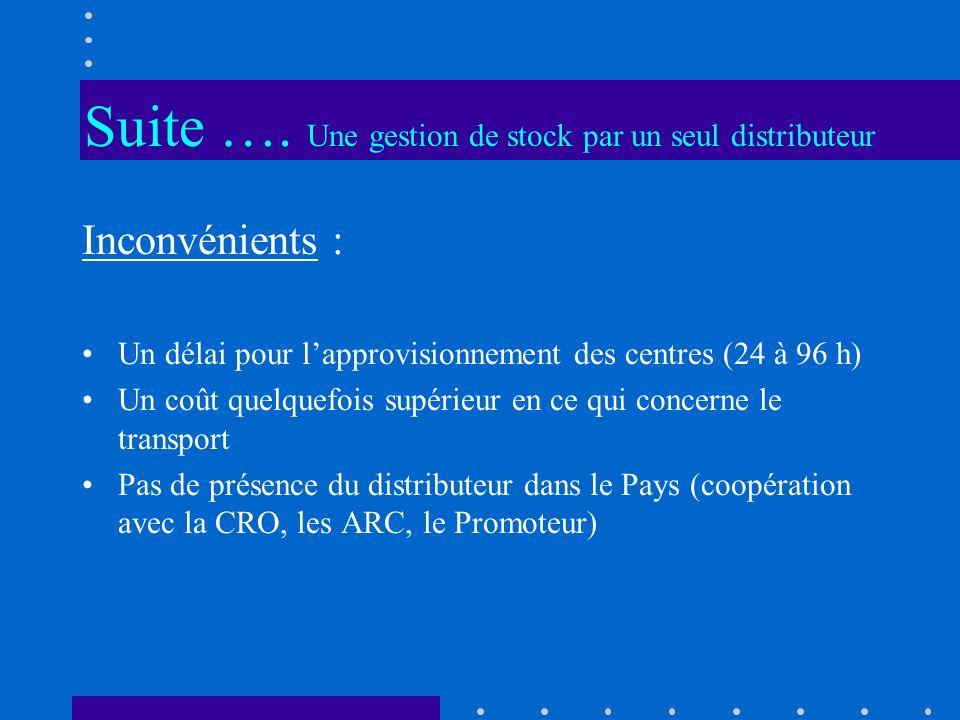 Suite …. Une gestion de stock par un seul distributeur Inconvénients : Un délai pour lapprovisionnement des centres (24 à 96 h) Un coût quelquefois su