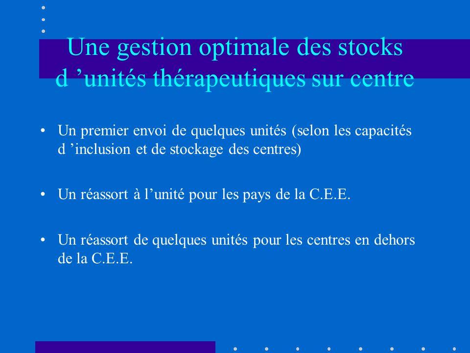 Une gestion optimale des stocks d unités thérapeutiques sur centre Un premier envoi de quelques unités (selon les capacités d inclusion et de stockage