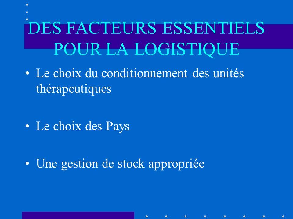DES FACTEURS ESSENTIELS POUR LA LOGISTIQUE Le choix du conditionnement des unités thérapeutiques Le choix des Pays Une gestion de stock appropriée