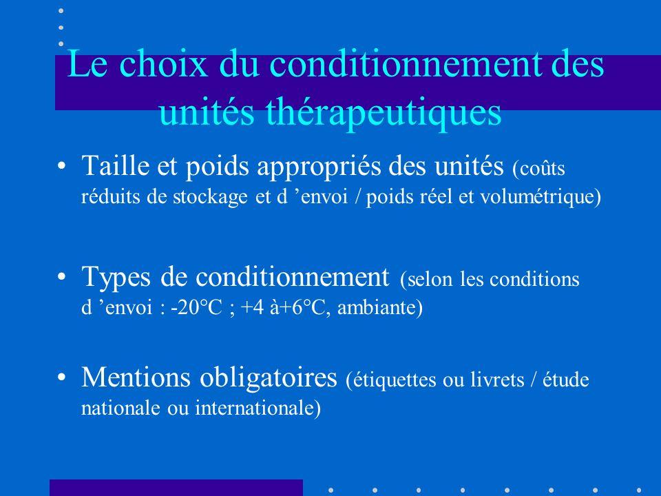 Le choix du conditionnement des unités thérapeutiques Taille et poids appropriés des unités (coûts réduits de stockage et d envoi / poids réel et volu