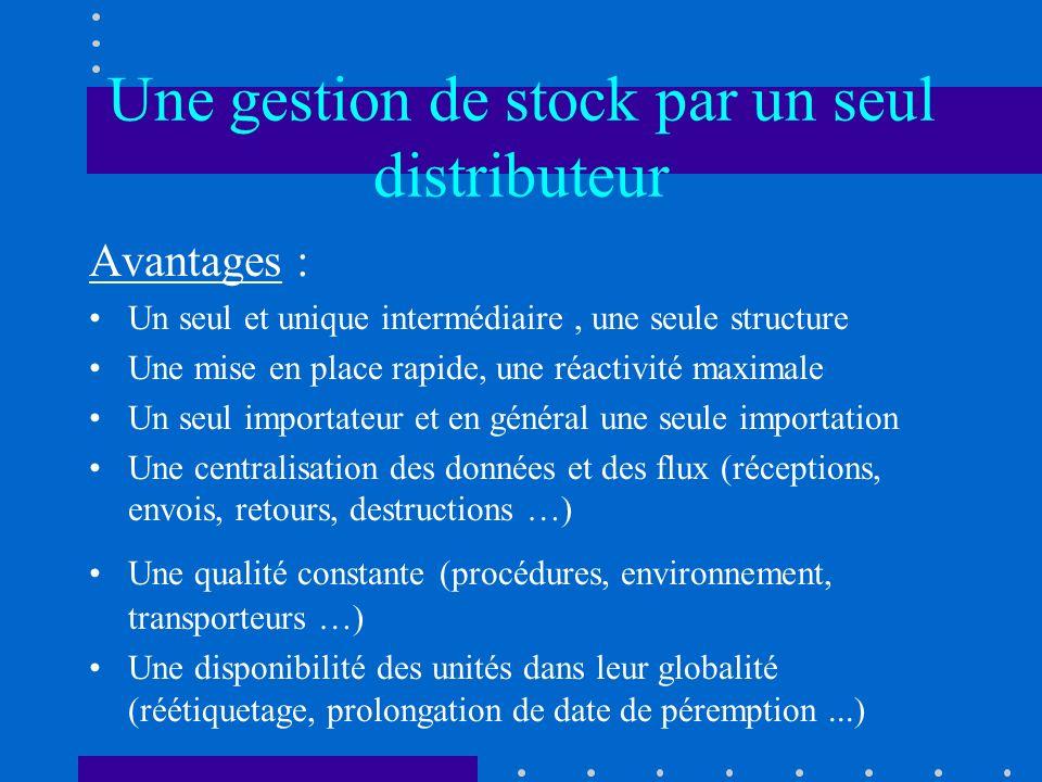 Une gestion de stock par un seul distributeur Avantages : Un seul et unique intermédiaire, une seule structure Une mise en place rapide, une réactivit