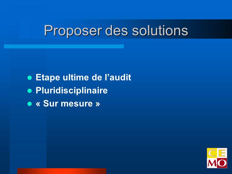 Proposer des solutions Etape ultime de laudit Pluridisciplinaire « Sur mesure »