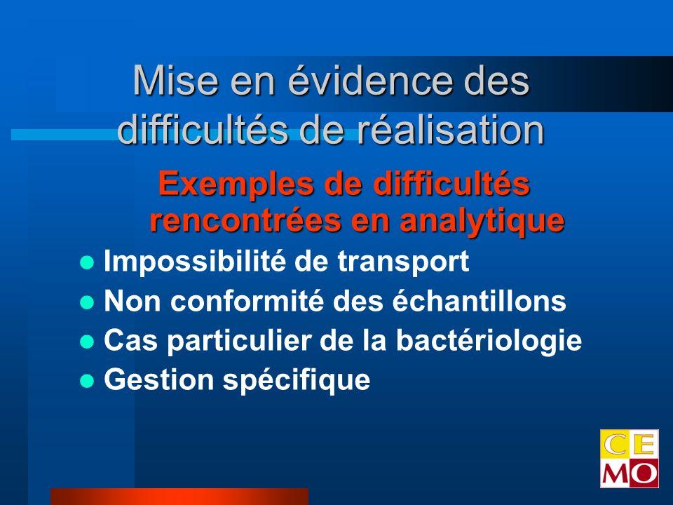Exemples de difficultés rencontrées en analytique Impossibilité de transport Non conformité des échantillons Cas particulier de la bactériologie Gestion spécifique Mise en évidence des difficultés de réalisation