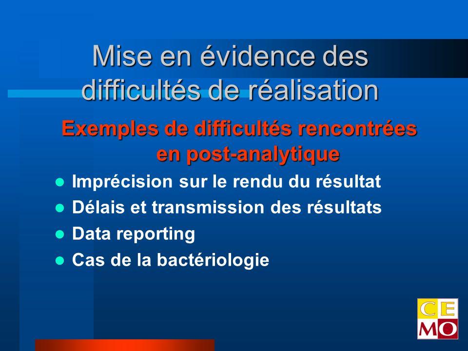 Exemples de difficultés rencontrées en post-analytique Imprécision sur le rendu du résultat Délais et transmission des résultats Data reporting Cas de la bactériologie Mise en évidence des difficultés de réalisation