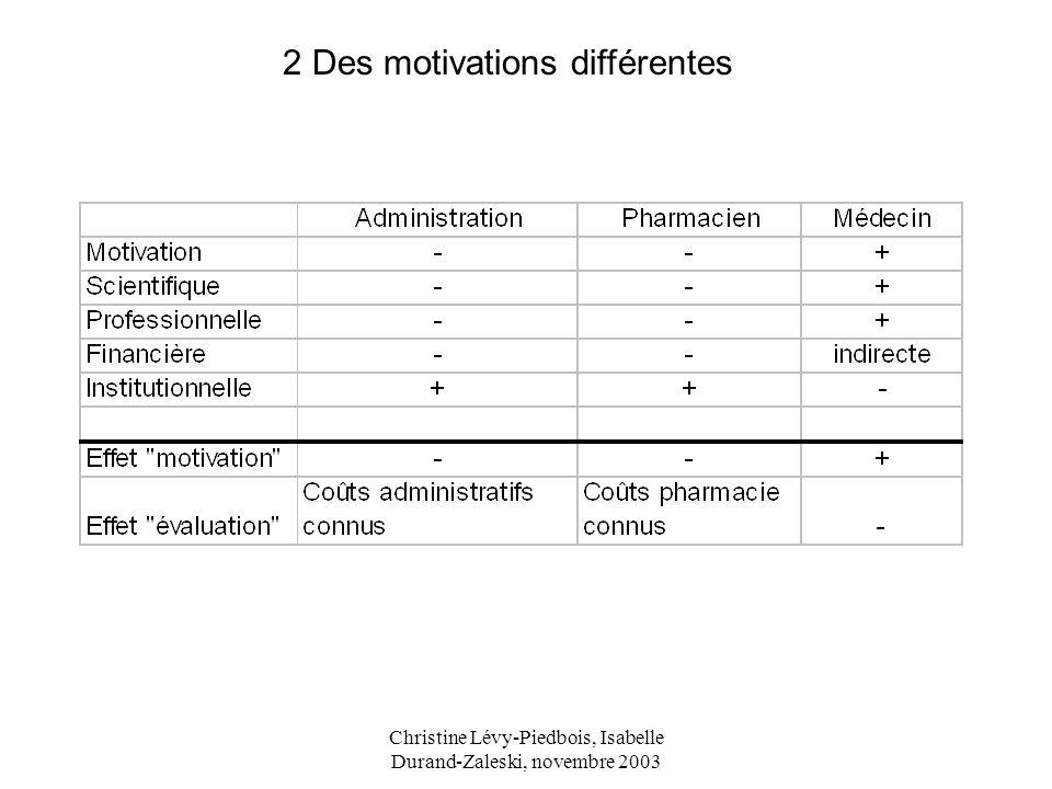 Christine Lévy-Piedbois, Isabelle Durand-Zaleski, novembre 2003 2 Des motivations différentes