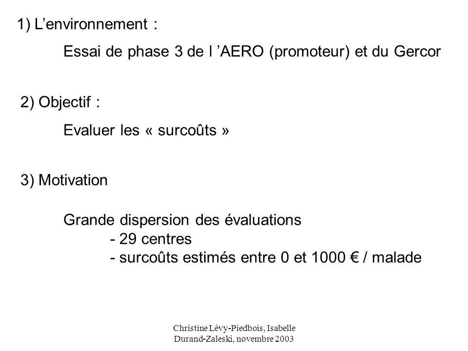 Christine Lévy-Piedbois, Isabelle Durand-Zaleski, novembre 2003 1) Lenvironnement : Essai de phase 3 de l AERO (promoteur) et du Gercor 2) Objectif :