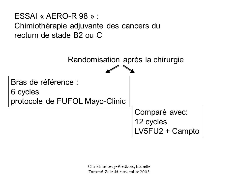 Christine Lévy-Piedbois, Isabelle Durand-Zaleski, novembre 2003 ESSAI « AERO-R 98 » : Chimiothérapie adjuvante des cancers du rectum de stade B2 ou C